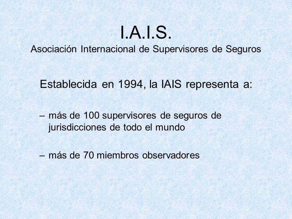 I.A.I.S.