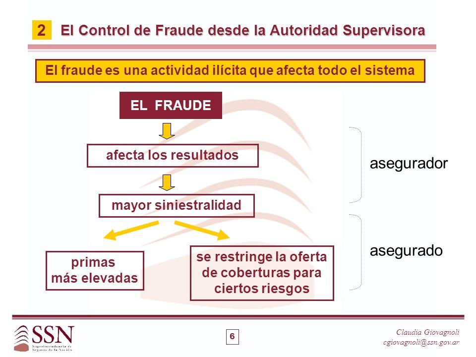 afecta los resultados asegurador asegurado primas más elevadas se restringe la oferta de coberturas para ciertos riesgos EL FRAUDE mayor siniestralida