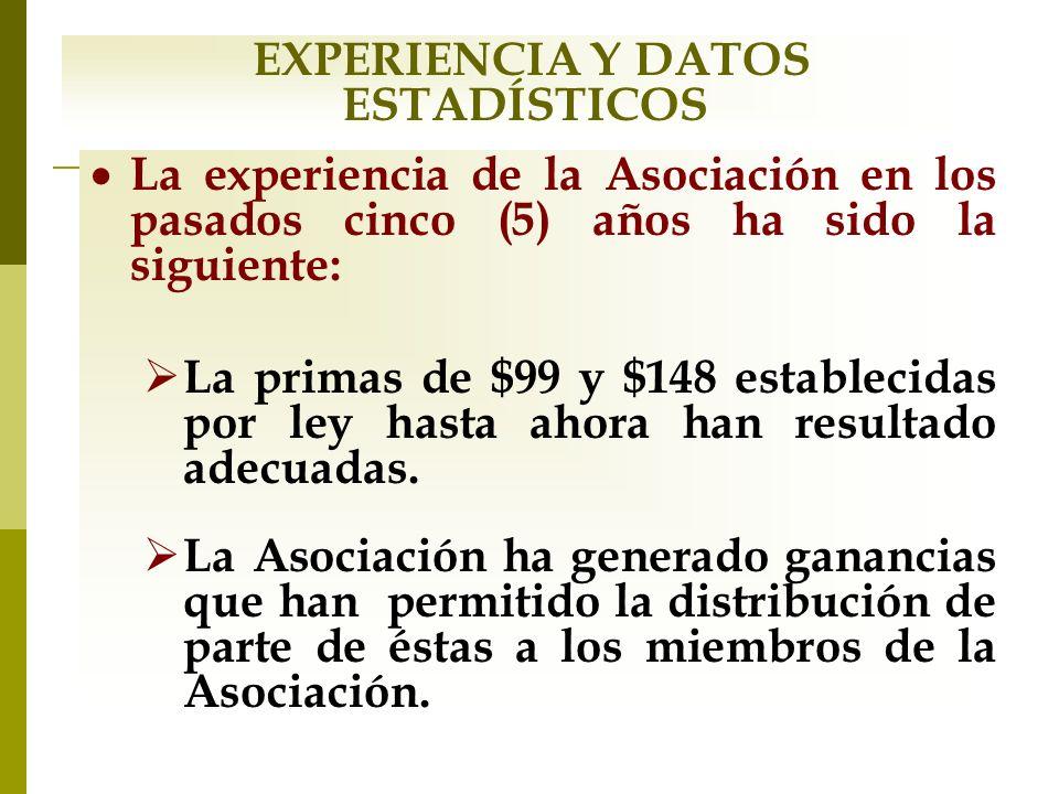 EXPERIENCIA Y DATOS ESTADÍSTICOS La experiencia de la Asociación en los pasados cinco (5) años ha sido la siguiente: La primas de $99 y $148 estableci