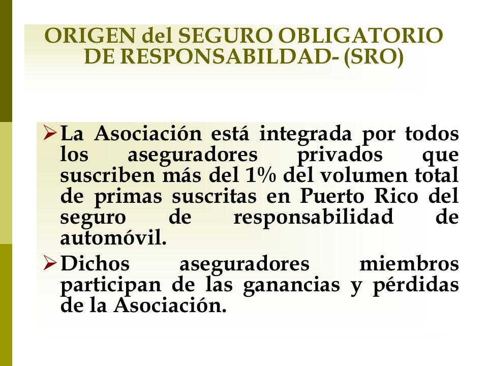 ORIGEN del SEGURO OBLIGATORIO DE RESPONSABILDAD- (SRO) La Asociación está integrada por todos los aseguradores privados que suscriben más del 1% del v