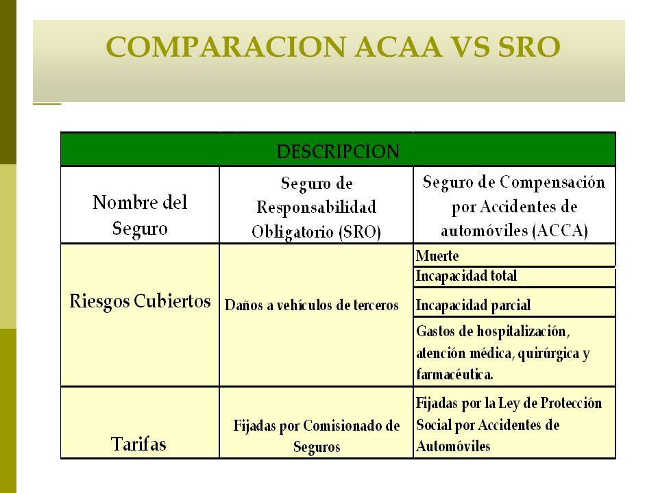 COMPARACION ACAA VS SRO
