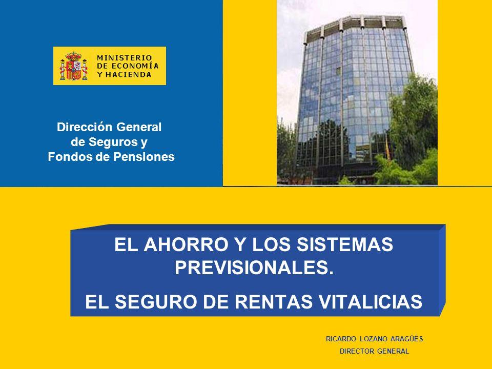 DGSFP 2 de 29 Dirección General de Seguros y Fondos de Pensiones Ricardo Lozano Aragüés ÍNDICE 1º.