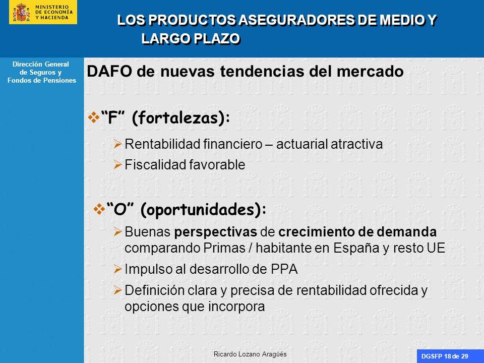 DGSFP 18 de 29 Dirección General de Seguros y Fondos de Pensiones Ricardo Lozano Aragüés LOS PRODUCTOS ASEGURADORES DE MEDIO Y LARGO PLAZO DAFO de nue
