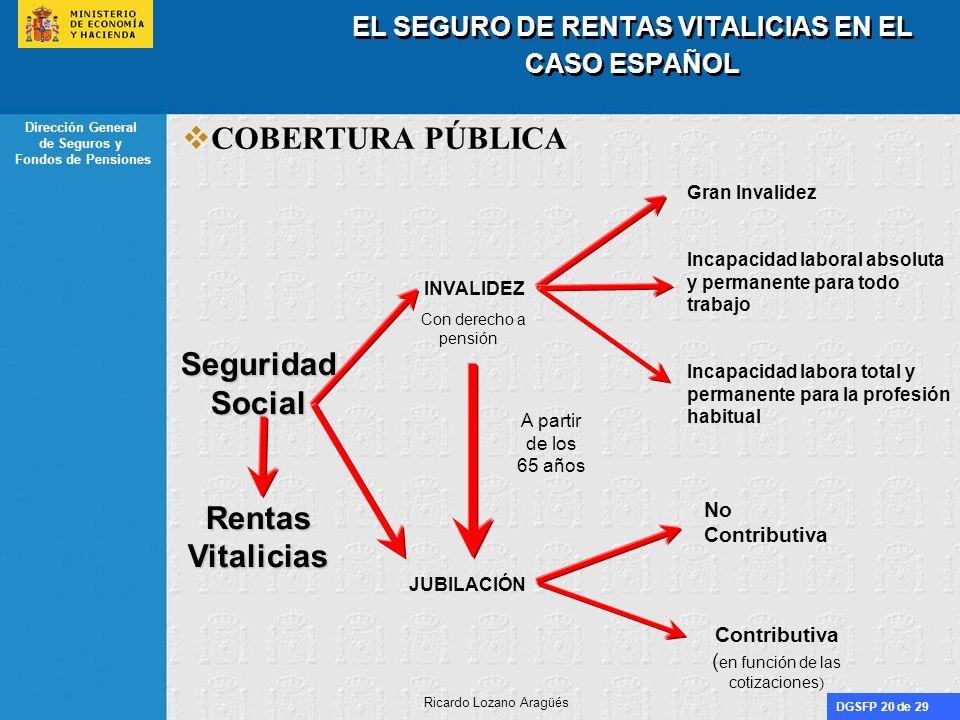 DGSFP 20 de 29 Dirección General de Seguros y Fondos de Pensiones Ricardo Lozano Aragüés EL SEGURO DE RENTAS VITALICIAS EN EL CASO ESPAÑOL COBERTURA P