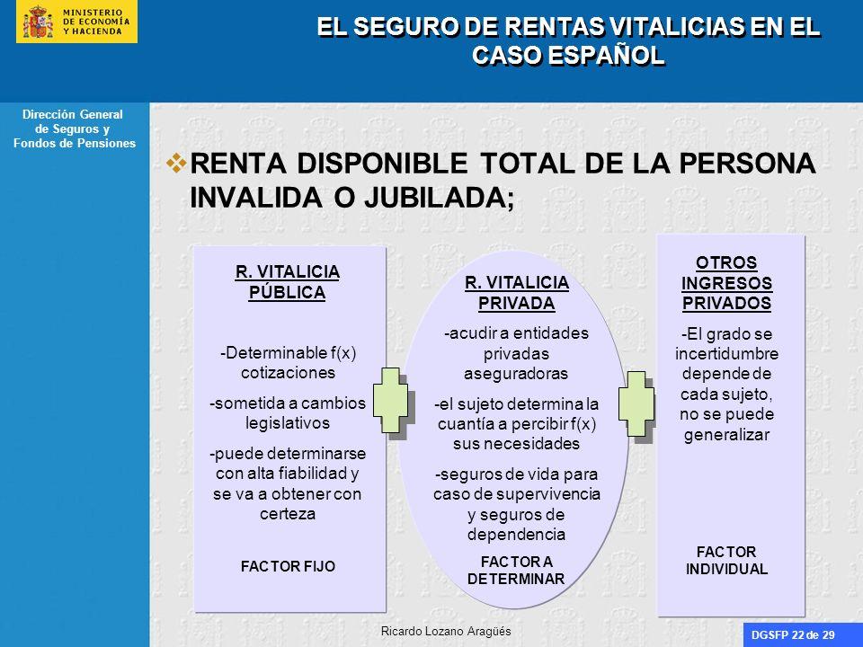 DGSFP 22 de 29 Dirección General de Seguros y Fondos de Pensiones Ricardo Lozano Aragüés EL SEGURO DE RENTAS VITALICIAS EN EL CASO ESPAÑOL RENTA DISPO