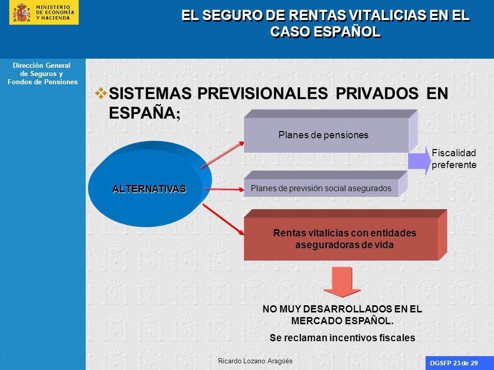 DGSFP 23 de 29 Dirección General de Seguros y Fondos de Pensiones Ricardo Lozano Aragüés EL SEGURO DE RENTAS VITALICIAS EN EL CASO ESPAÑOL SISTEMAS PR