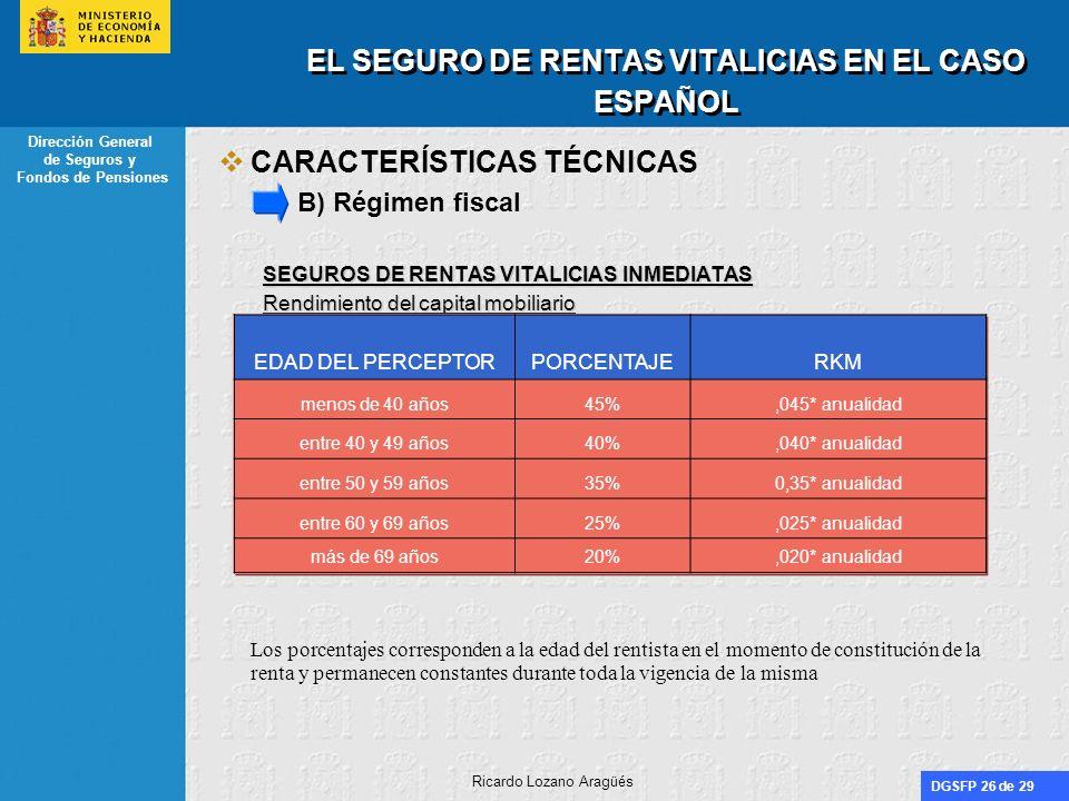 DGSFP 26 de 29 Dirección General de Seguros y Fondos de Pensiones Ricardo Lozano Aragüés EL SEGURO DE RENTAS VITALICIAS EN EL CASO ESPAÑOL CARACTERÍST