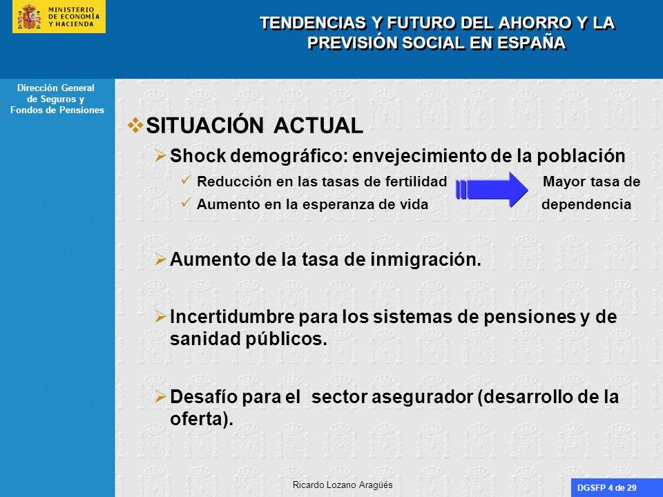 DGSFP 4 de 29 Dirección General de Seguros y Fondos de Pensiones Ricardo Lozano Aragüés TENDENCIAS Y FUTURO DEL AHORRO Y LA PREVISIÓN SOCIAL EN ESPAÑA