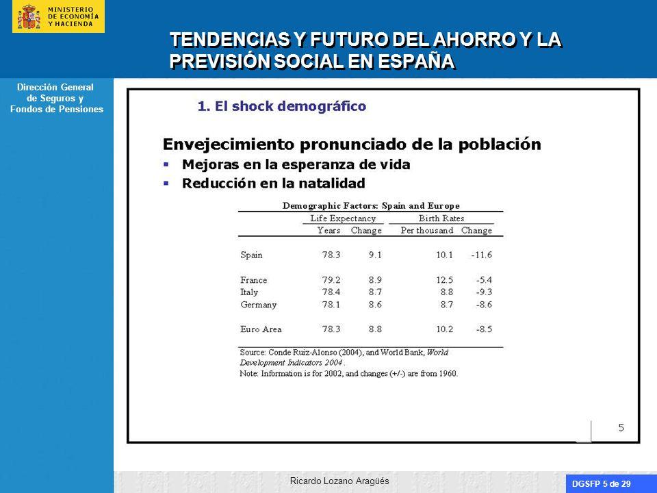 DGSFP 6 de 29 Dirección General de Seguros y Fondos de Pensiones Ricardo Lozano Aragüés TENDENCIAS Y FUTURO DEL AHORRO Y LA PREVISIÓN SOCIAL EN ESPAÑA