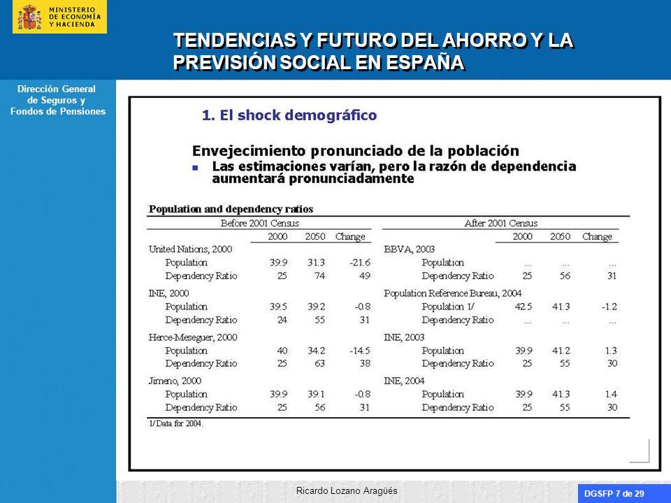 DGSFP 7 de 29 Dirección General de Seguros y Fondos de Pensiones Ricardo Lozano Aragüés TENDENCIAS Y FUTURO DEL AHORRO Y LA PREVISIÓN SOCIAL EN ESPAÑA