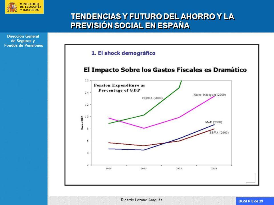 DGSFP 9 de 29 Dirección General de Seguros y Fondos de Pensiones Ricardo Lozano Aragüés TENDENCIAS Y FUTURO DEL AHORRO Y LA PREVISIÓN SOCIAL EN ESPAÑA