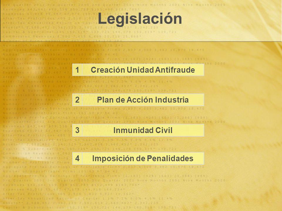 Plan de Acción Industria Inmunidad Civil Imposición de Penalidades Creación Unidad Antifraude1 2 3 4