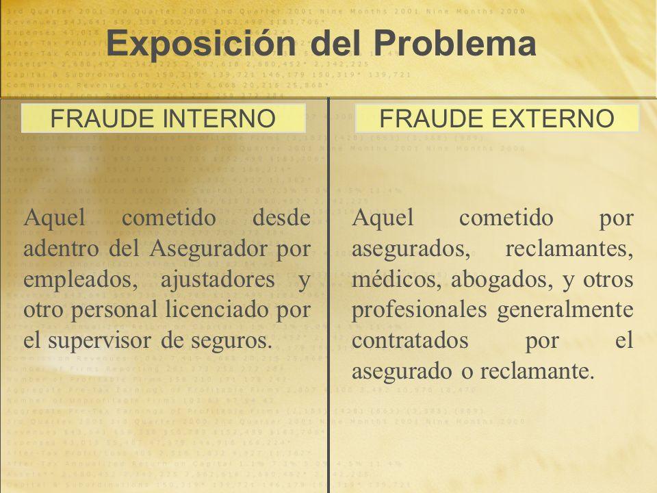 FRAUDE EXTERNOFRAUDE INTERNO Aquel cometido desde adentro del Asegurador por empleados, ajustadores y otro personal licenciado por el supervisor de seguros.