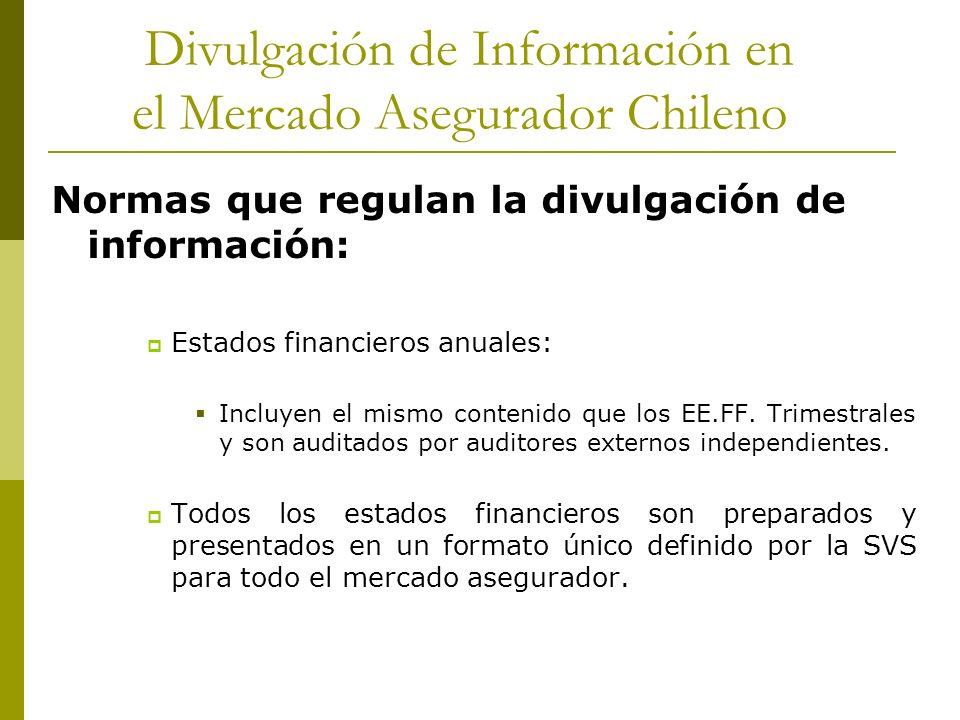 Divulgación de Información en el Mercado Asegurador Chileno Normas que regulan la divulgación de información: Estados financieros anuales: Incluyen el mismo contenido que los EE.FF.