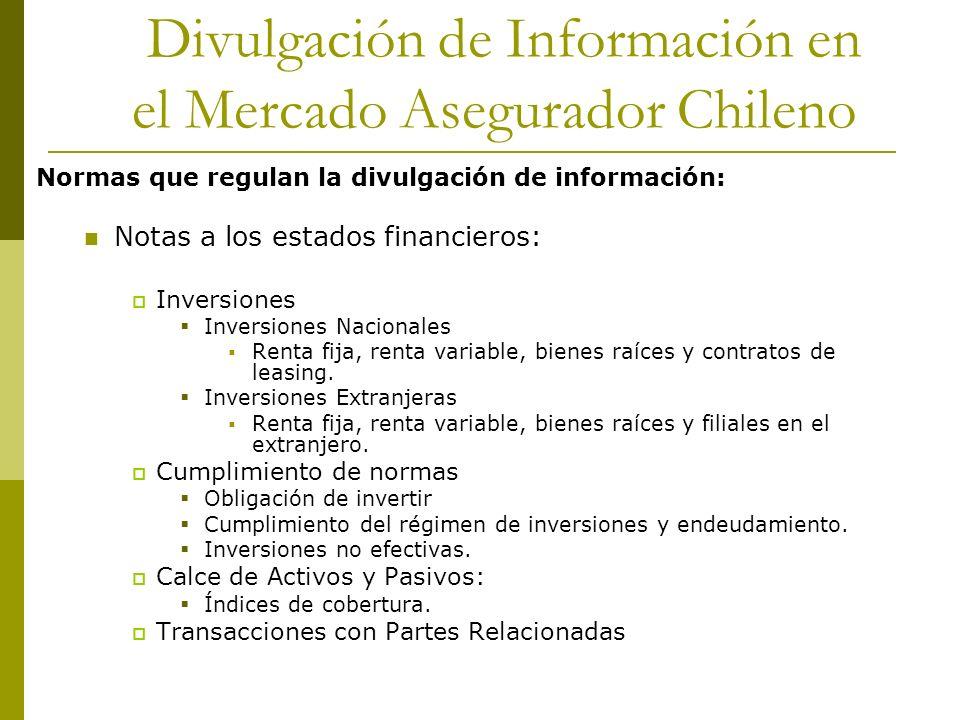 Divulgación de Información en el Mercado Asegurador Chileno Normas que regulan la divulgación de información: Notas a los estados financieros: Inversiones Inversiones Nacionales Renta fija, renta variable, bienes raíces y contratos de leasing.