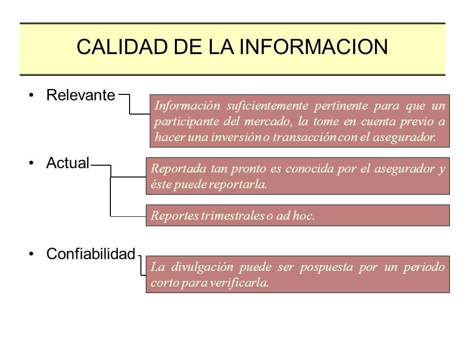 Relevante Actual Confiabilidad CALIDAD DE LA INFORMACION Información suficientemente pertinente para que un participante del mercado, la tome en cuent