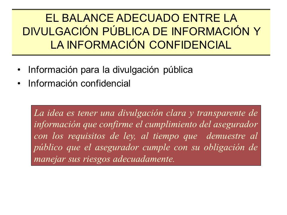 Información para la divulgación pública Información confidencial EL BALANCE ADECUADO ENTRE LA DIVULGACIÓN PÚBLICA DE INFORMACIÓN Y LA INFORMACIÓN CONF
