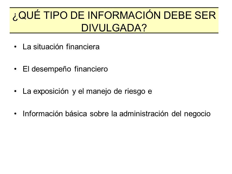 La situación financiera El desempeño financiero La exposición y el manejo de riesgo e Información básica sobre la administración del negocio ¿QUÉ TIPO