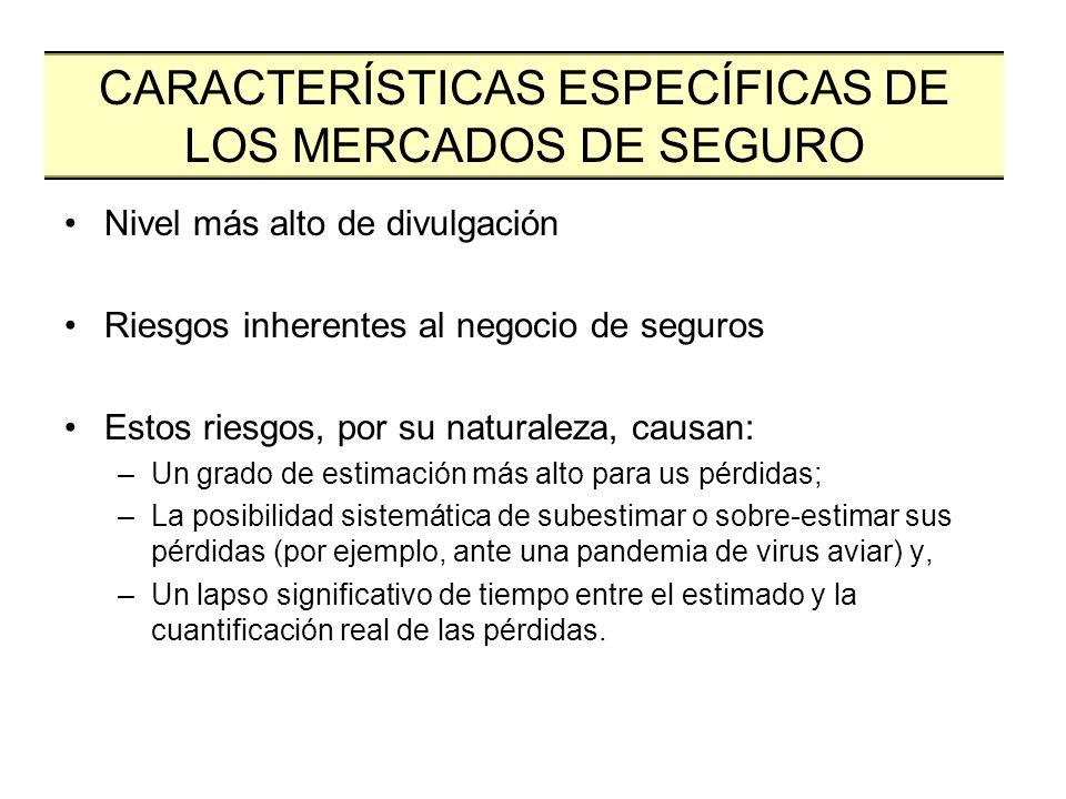 ASOCIACION INTERNACIONAL DE SUPERVISORES DE SEGUROS (IAIS)