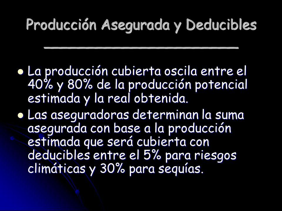 Producción Asegurada y Deducibles ______________________ La producción cubierta oscila entre el 40% y 80% de la producción potencial estimada y la rea