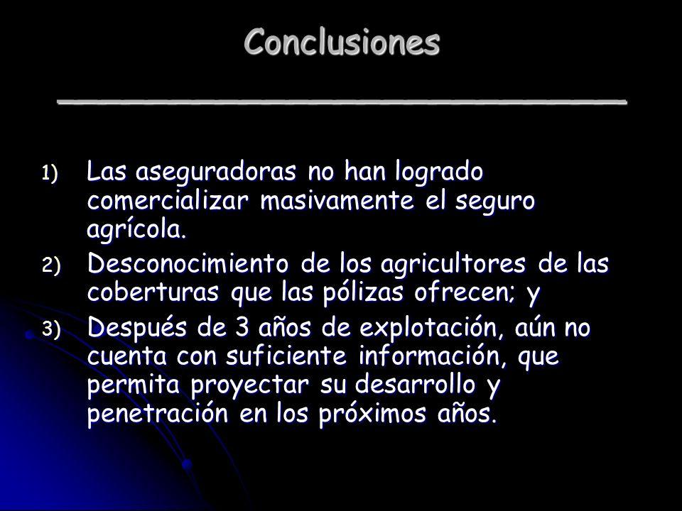 Conclusiones ________________________ 1) Las aseguradoras no han logrado comercializar masivamente el seguro agrícola. 2) Desconocimiento de los agric