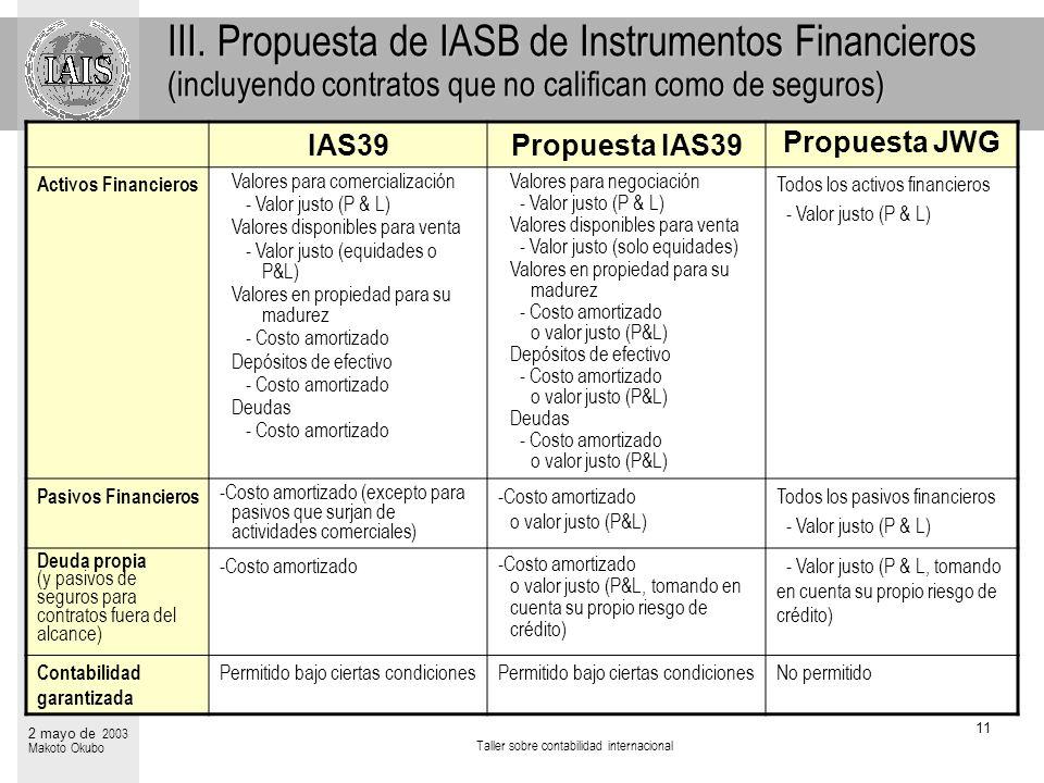 Taller sobre contabilidad internacional 11 2 mayo de 2003 Makoto Okubo IAS39Propuesta IAS39Propuesta JWG Activos Financieros Valores para comercializa