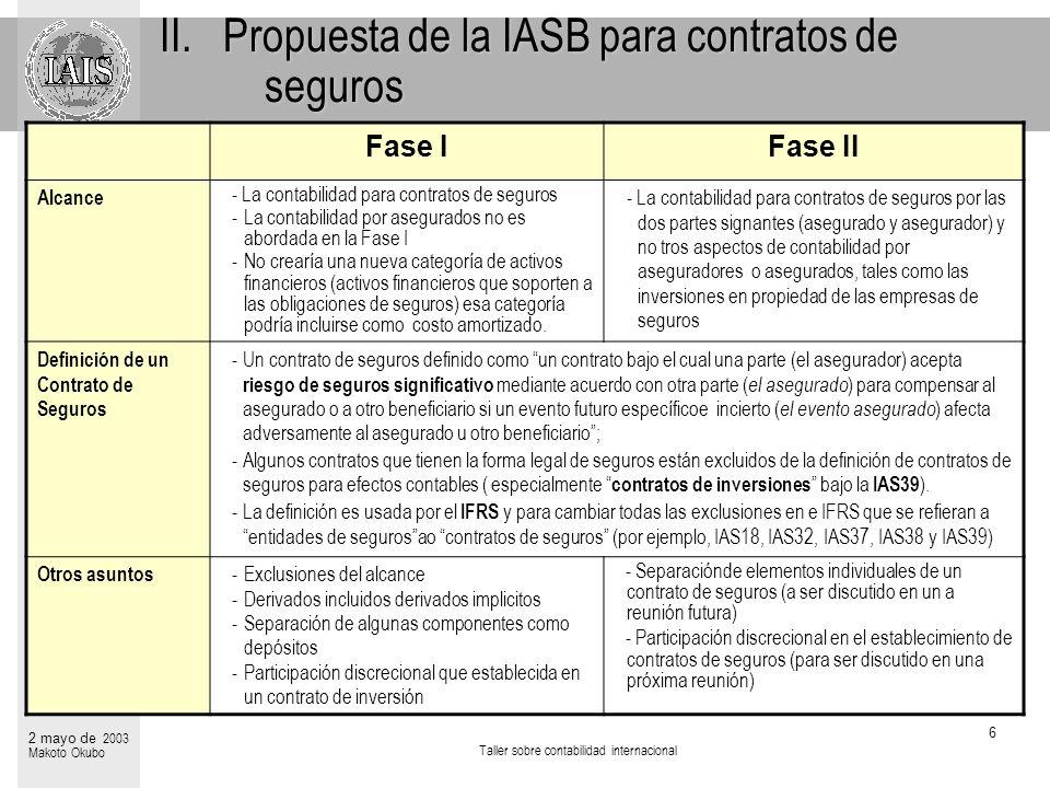 Taller sobre contabilidad internacional 6 2 mayo de 2003 Makoto Okubo Fase IFase II Alcance - La contabilidad para contratos de seguros -La contabilid