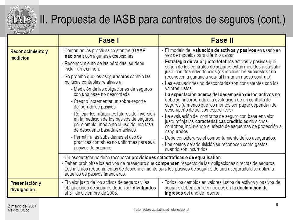 Taller sobre contabilidad internacional 8 2 mayo de 2003 Makoto Okubo Fase IFase II Reconocimiento y medición - Contenían las practicas existentes ( G