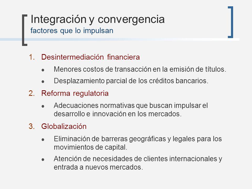 Integración y convergencia factores que lo impulsan 1.Desintermediación financiera Menores costos de transacción en la emisión de títulos. Desplazamie