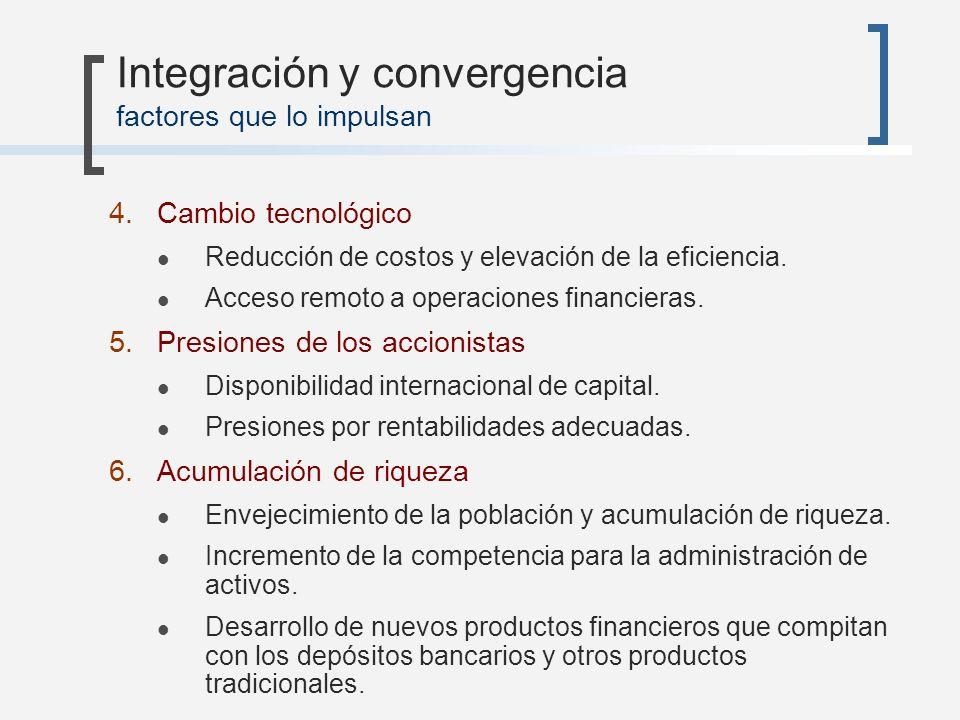 Integración y convergencia factores que lo impulsan 4.Cambio tecnológico Reducción de costos y elevación de la eficiencia. Acceso remoto a operaciones