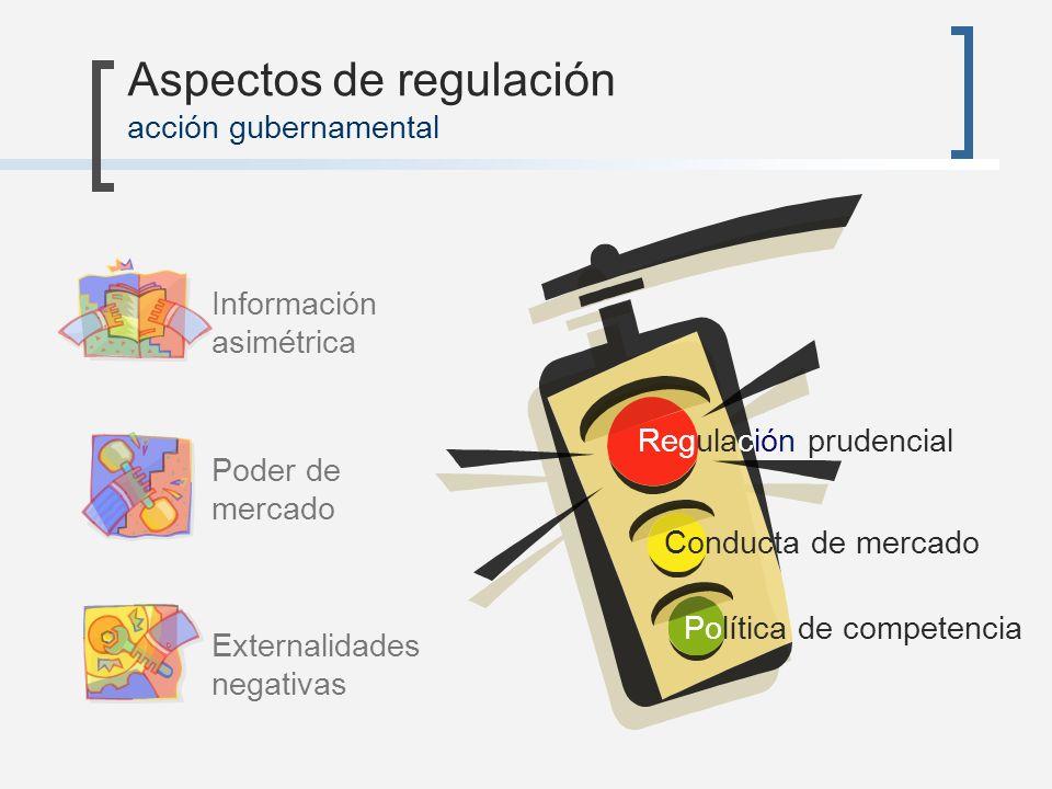 Información asimétrica Poder de mercado Externalidades negativas Regulación prudencial Conducta de mercado Política de competencia Aspectos de regulac