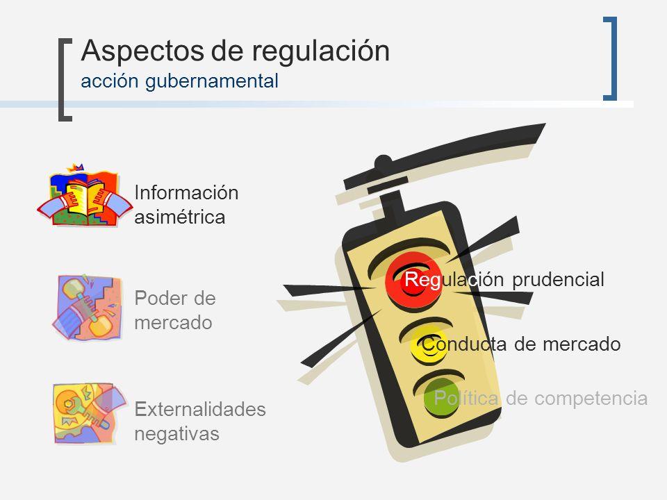 Información asimétrica Poder de mercado Externalidades negativas Aspectos de regulación acción gubernamental Política de competencia Conducta de merca