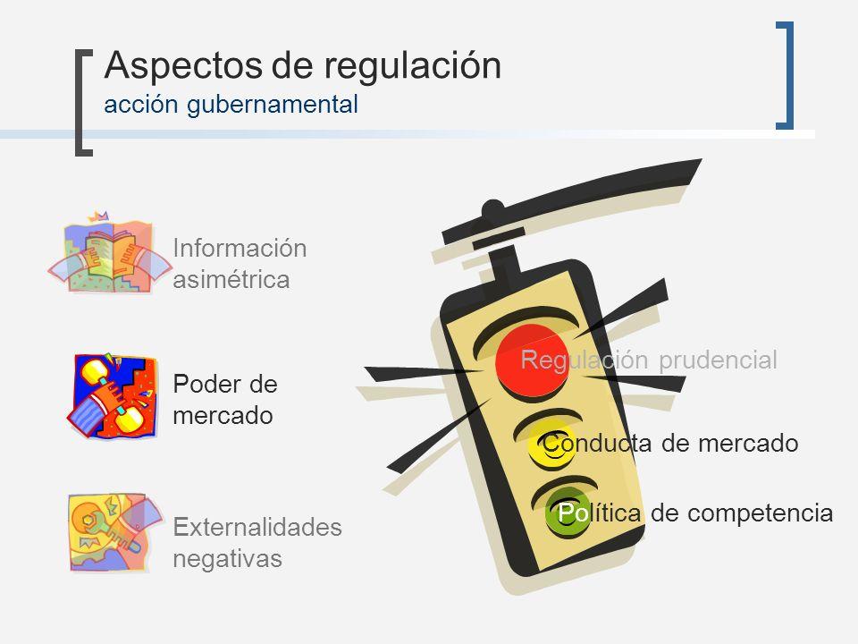 Información asimétrica Poder de mercado Externalidades negativas Aspectos de regulación acción gubernamental Regulación prudencial Conducta de mercado