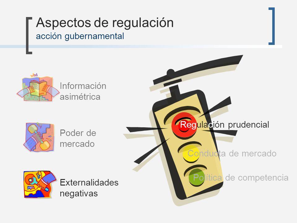 Información asimétrica Poder de mercado Externalidades negativas Aspectos de regulación acción gubernamental Conducta de mercado Política de competenc