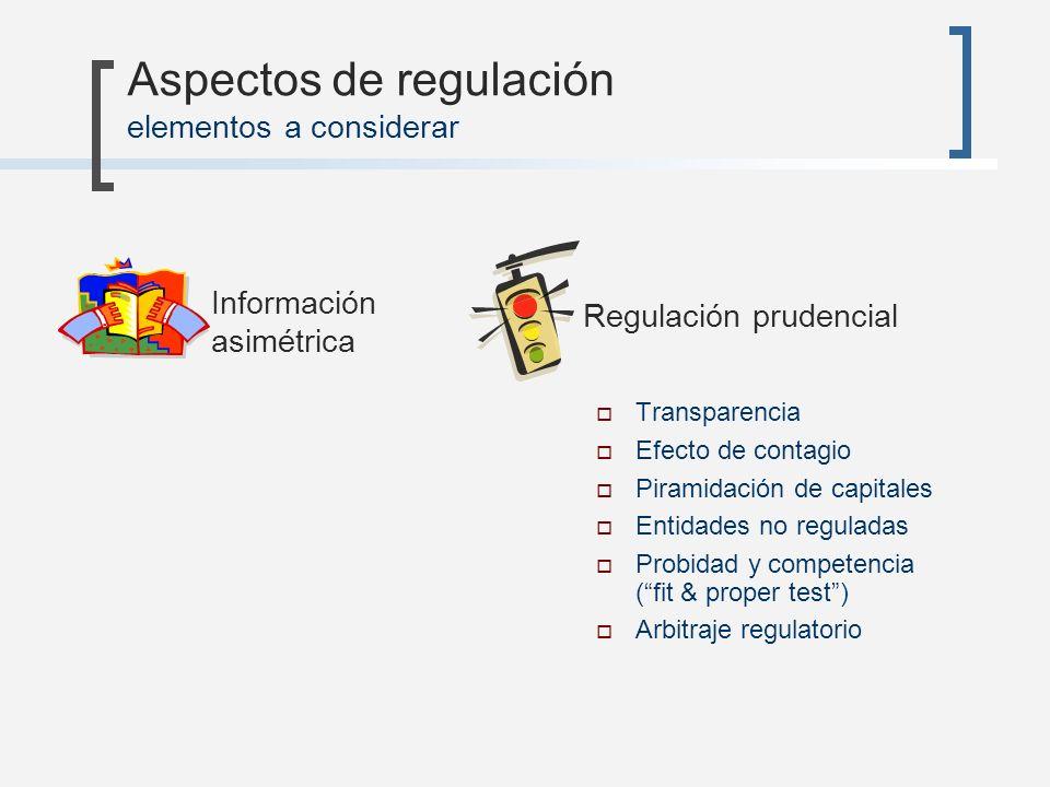 Aspectos de regulación elementos a considerar Transparencia Efecto de contagio Piramidación de capitales Entidades no reguladas Probidad y competencia