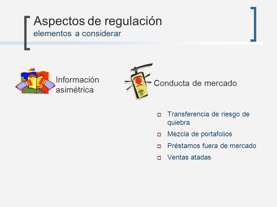 Aspectos de regulación elementos a considerar Transferencia de riesgo de quiebra Mezcla de portafolios Préstamos fuera de mercado Ventas atadas Conduc