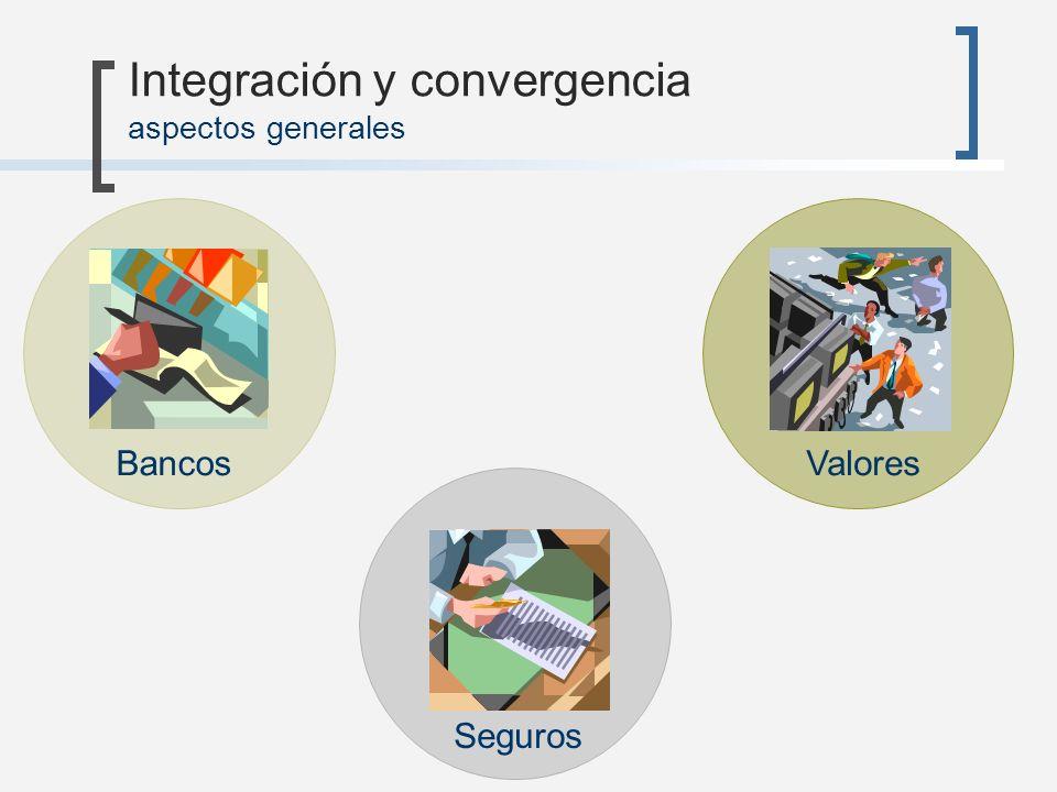 Integración y convergencia de servicios financieros en seguros Venta cruzada de productos: bancassurance / assurfinance Integración de productos tradicionales: productos empaquetados Productos y operaciones híbridas: combinación de productos y operaciones no tradicionales Captación – ahorroProtección