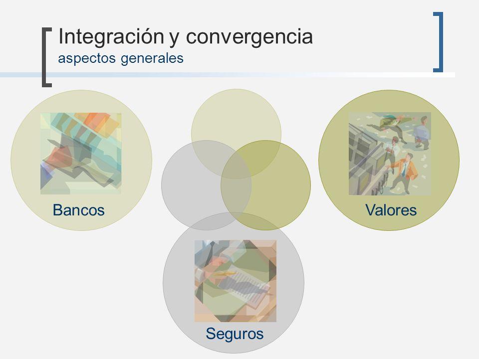 Integración y convergencia categorías principales Entre intermediarios financieros dentro de un mismo sector Intra-sectorial Entre intermediarios financieros de diferentes sectores Inter-sectorial Entre intermediarios financieros de diferentes regiones a nivel global Inter-regional