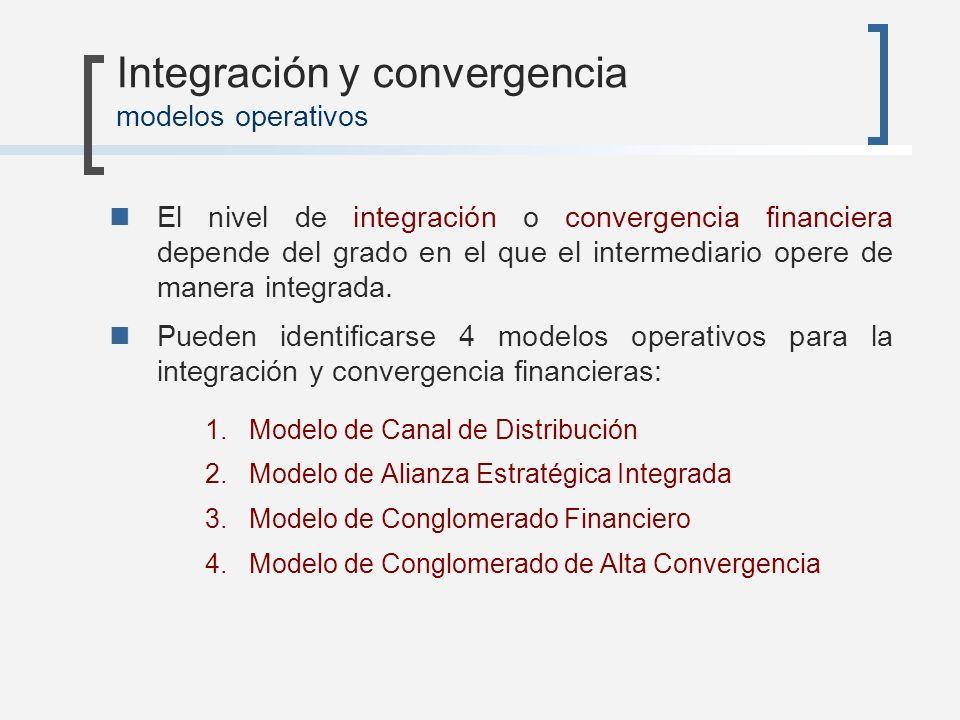 Integración y convergencia modelos operativos El nivel de integración o convergencia financiera depende del grado en el que el intermediario opere de