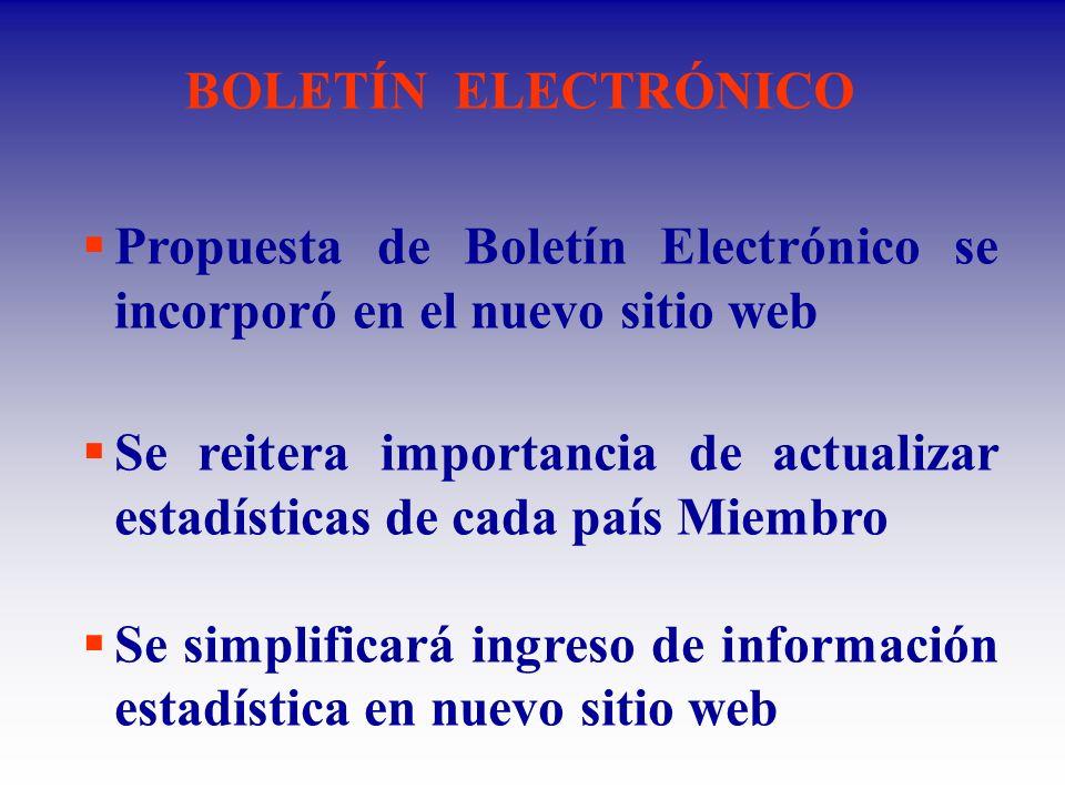 BOLETÍN ELECTRÓNICO Propuesta de Boletín Electrónico se incorporó en el nuevo sitio web Se reitera importancia de actualizar estadísticas de cada país Miembro Se simplificará ingreso de información estadística en nuevo sitio web