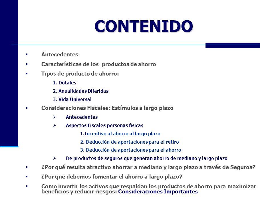 CONTENIDO Antecedentes Características de los productos de ahorro Tipos de producto de ahorro: 1. Dotales 2. Anualidades Diferidas 3. Vida Universal C