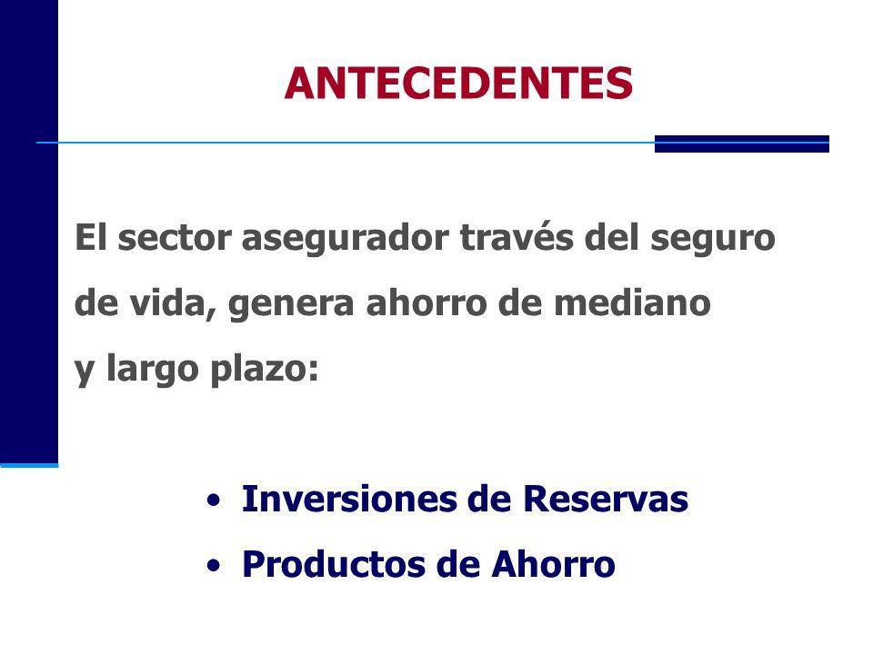 CARACTERÍSTICAS DE LOS PRODUCTOS DE AHORRO Objetivos específicos Garantía Tasas garantizadas (implícita en el producto) Rendimientos adicionales Programas de aportación