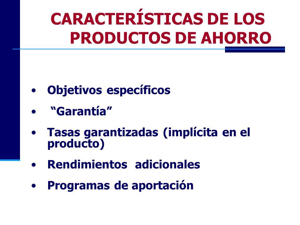 CARACTERÍSTICAS DE LOS PRODUCTOS DE AHORRO Objetivos específicos Garantía Tasas garantizadas (implícita en el producto) Rendimientos adicionales Progr