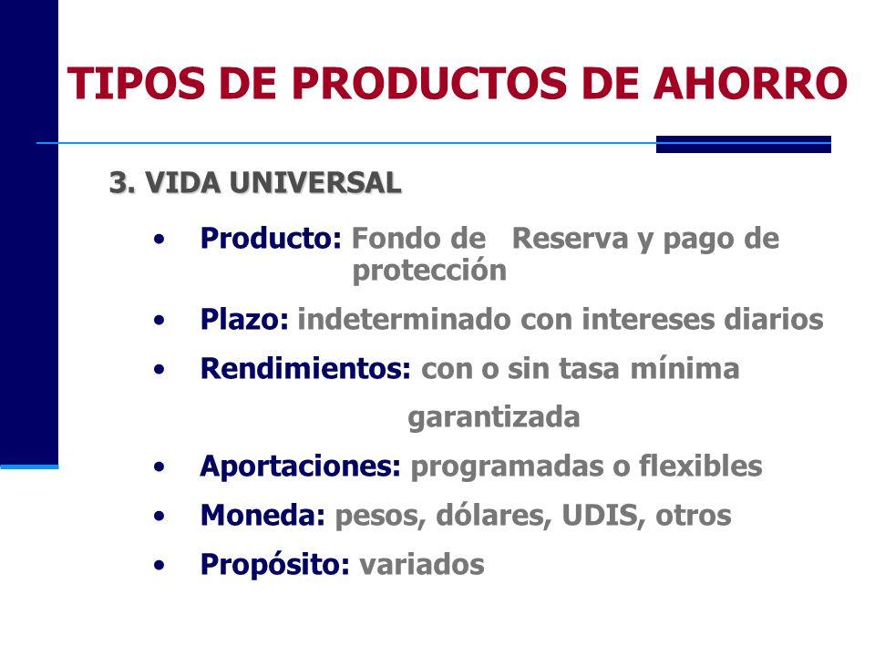 TIPOS DE PRODUCTOS DE AHORRO 3. VIDA UNIVERSAL Producto: Fondo de Reserva y pago de protección Plazo: indeterminado con intereses diarios Rendimientos