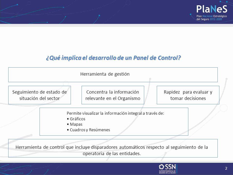 2 ¿Qué implica el desarrollo de un Panel de Control? ¿Qué implica el desarrollo de un Panel de Control? Herramienta de gestión Concentra la informació