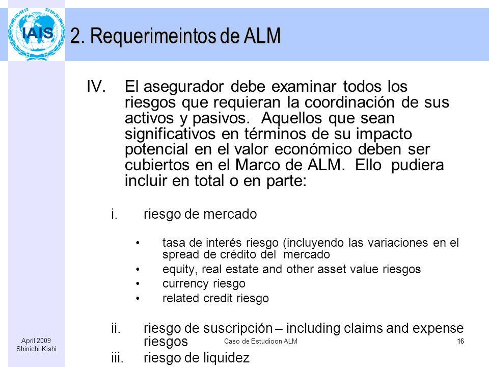 Caso de Estudioon ALM16 April 2009 Shinichi Kishi 16 IV.El asegurador debe examinar todos los riesgos que requieran la coordinación de sus activos y pasivos.