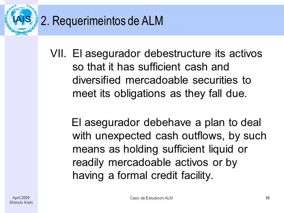 Caso de Estudioon ALM19 April 2009 Shinichi Kishi 19 VII.El asegurador debestructure its activos so that it has sufficient cash and diversified mercad