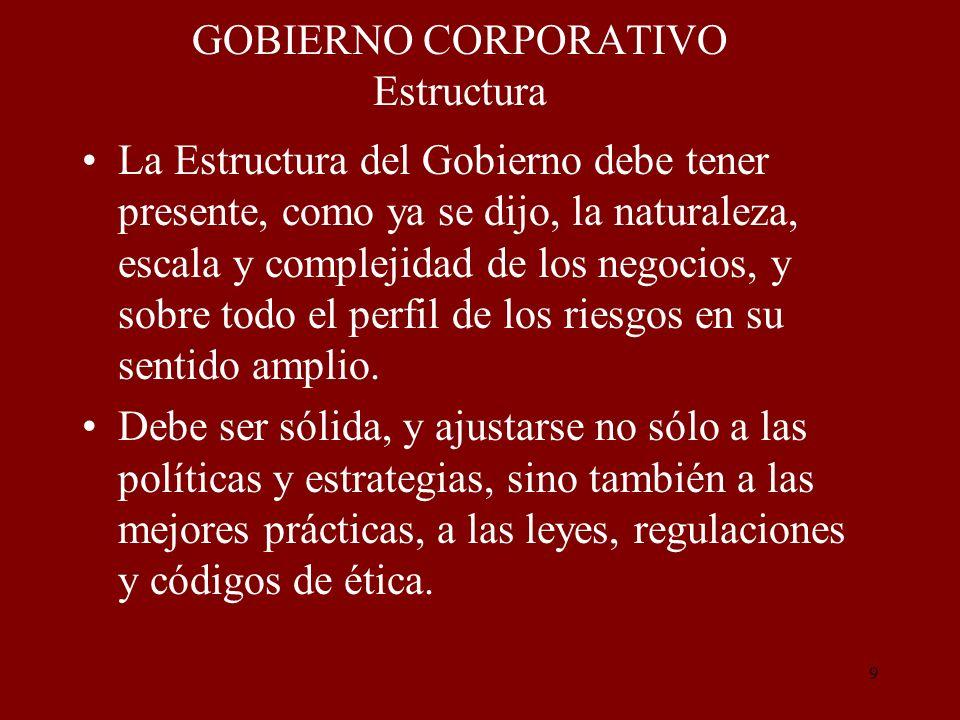30 Verifica: Si el asegurador ha adoptado y aplicado efectivamente las políticas de un buen Gobierno, las mejores prácticas del mercado y el cumplimiento de las leyes y reglamentaciones.