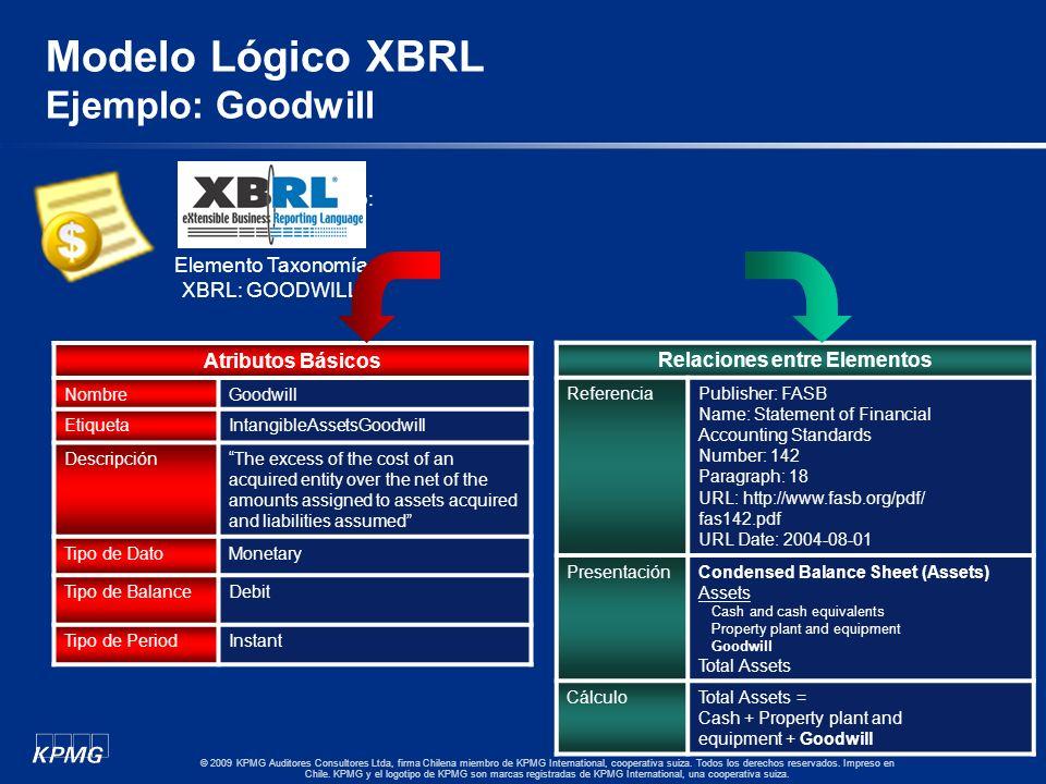 9 © 2009 KPMG Auditores Consultores Ltda, firma Chilena miembro de KPMG International, cooperativa suiza. Todos los derechos reservados. Impreso en Ch