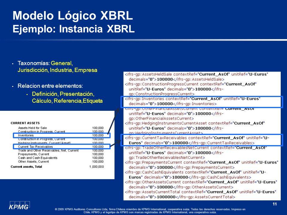 10 © 2009 KPMG Auditores Consultores Ltda, firma Chilena miembro de KPMG International, cooperativa suiza. Todos los derechos reservados. Impreso en C